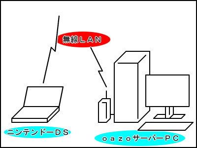 20071130002