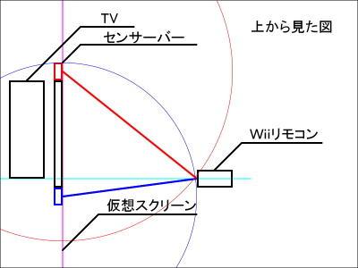 Wii1_2