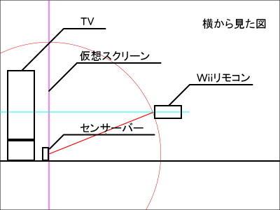 Wii2_2