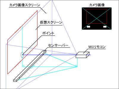 Wii3_1